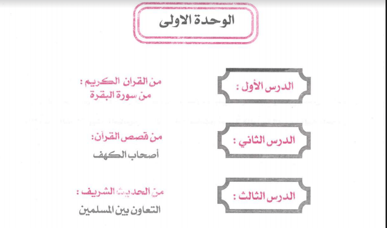ملزمة الاسلامية