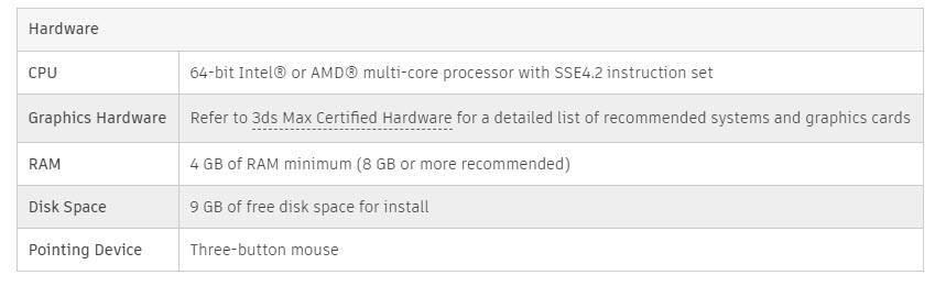 مواصفات الحاسوب برنامج 3d max