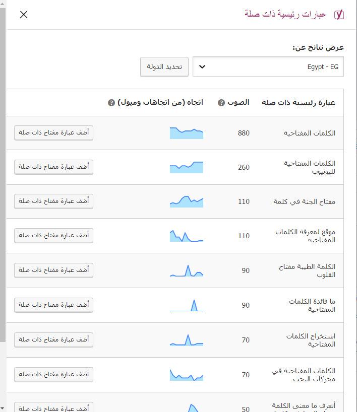 الكلمات المفتاحية مصر