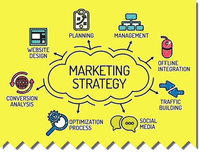 استراتيجية التسويق الالكتروني