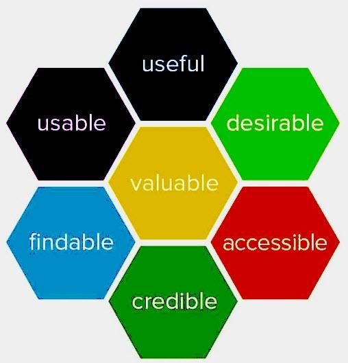عوامل تجربة المستخدم