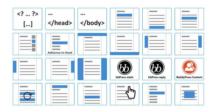 ووردبريس اعلانات جوجل ادسنس